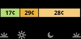 Las tarifas de invierno aplican de octubre a mayo. La tarifa TOU-D-4-9PM que se cobra los días de semana y el fin de semana tiene precios diferentes para los horarios súper no pico, semipico y no pico. La tarifa súper no pico cuesta 17 centavos de 8 a.m. a 4 p.m. La tarifa semipico cuesta 29 centavos de 4 p.m. a 9 p.m. La tarifa no pico cuesta 28 centavos de 9 p.m. a 8 a.m.